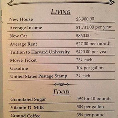 The cost of living in 1938