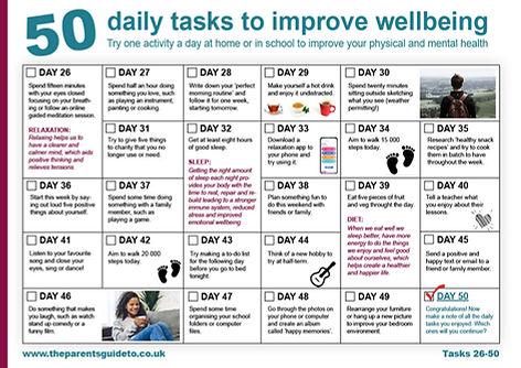 Wellbeing chart2.jpg
