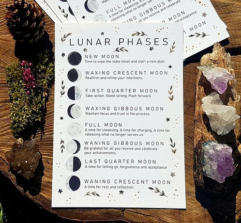 Moon phases art print - Lunar cycle poster
