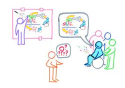 Person Centered Planning