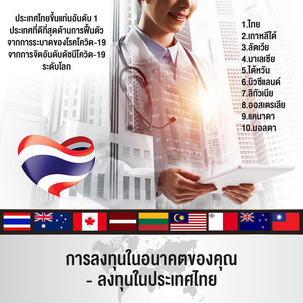 ประเทศไทยขึ้นแท่นอันดับ 1 ของประเทศที่ดีที่สุดด้านการฟื้นตัวจากระบาดของโรคโควิด-19