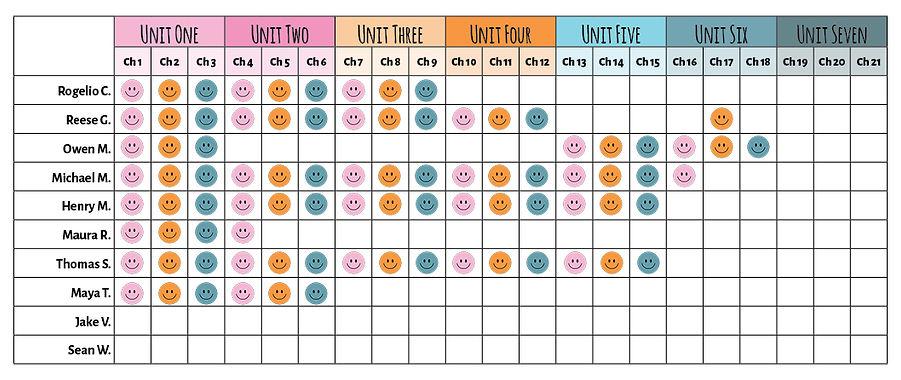 GR5_Grade Charts_May 4.jpg