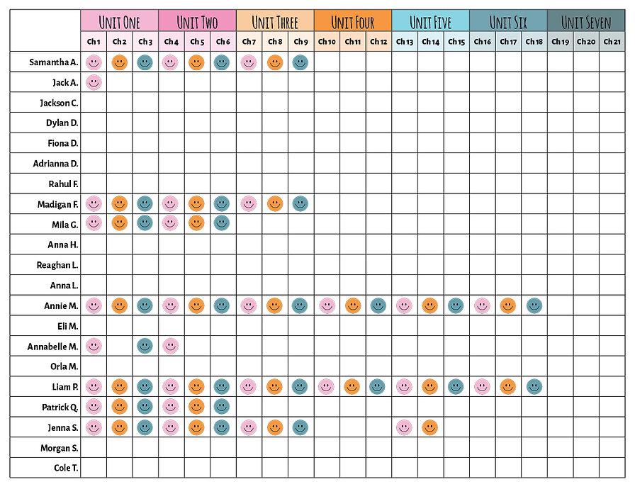 GR4_Grade Charts_May 4.jpg