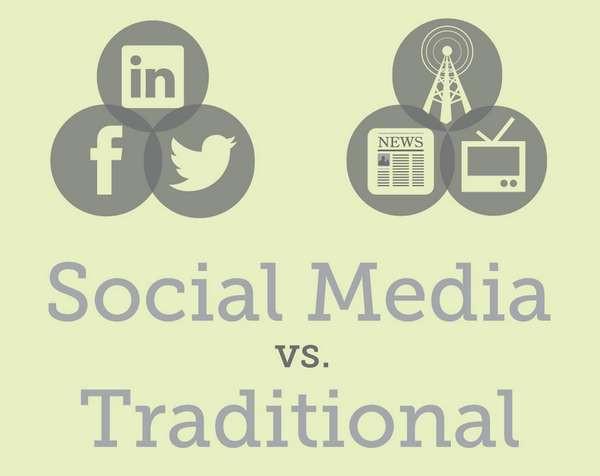 social-media-vs-traditional-media_edited.jpeg