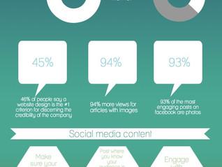 Content Creation Strategies
