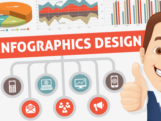How to Make Infographics a Part of Your Content Marketing Strategy