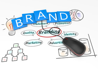 3 Ways To Incorporate Authenticity into Your Brand Identity
