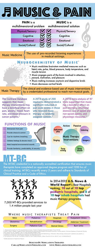 MTPain infographic web.jpg