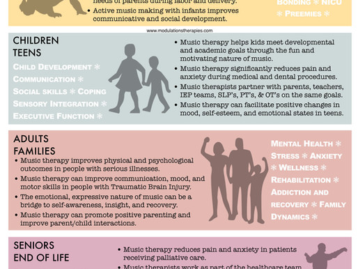 Music Therapy Across the Lifespan