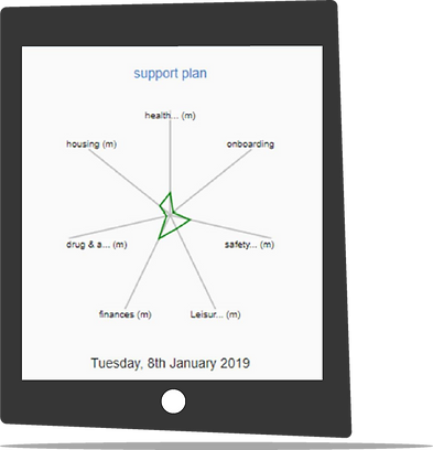 S3_ipad_support plans2.png