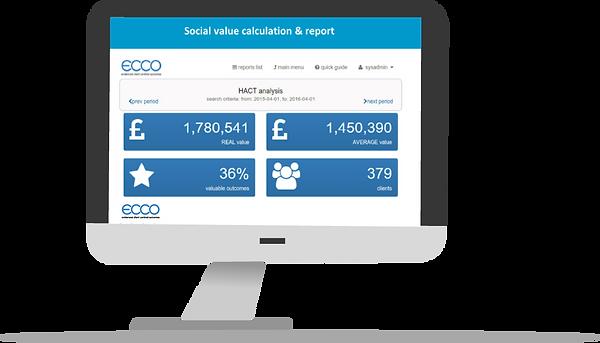 Social value calculation & report