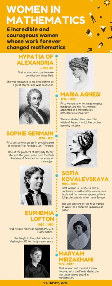 Women in Mathematics 2