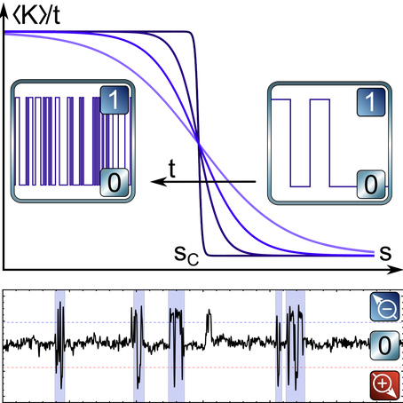 Experimental Determination of Dynamical Lee-Yang Zeros