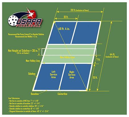 revised-court-layout-1024x932.jpg