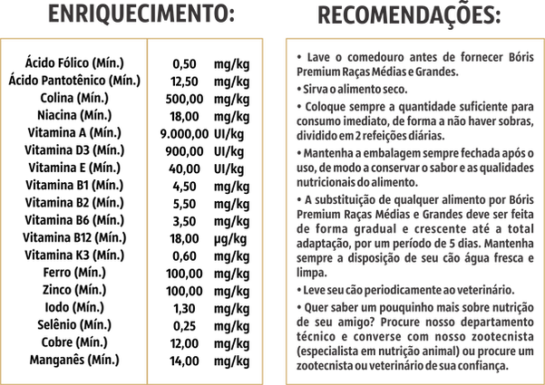 tabela 02 - ração 1.png