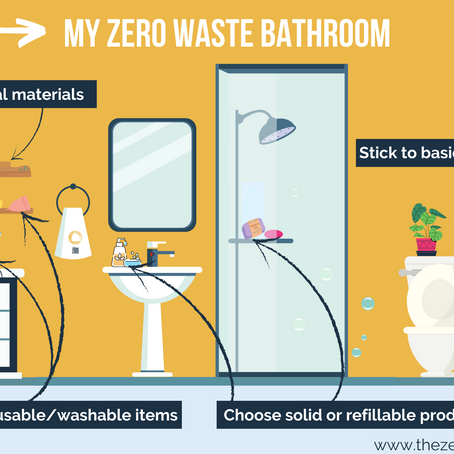 Zero Waste Room by Room... In the Bathroom