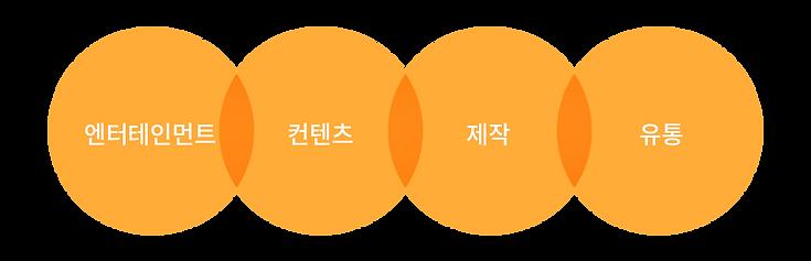 땡글뱅이 사본.png