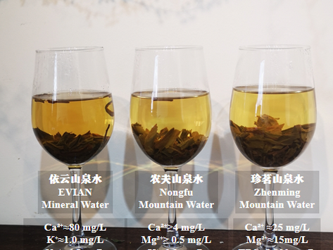 How could Water Affect on Pu-erh Tea's Flavor