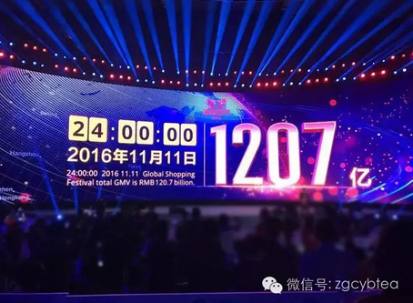 What does the data of Singles' Day tell?