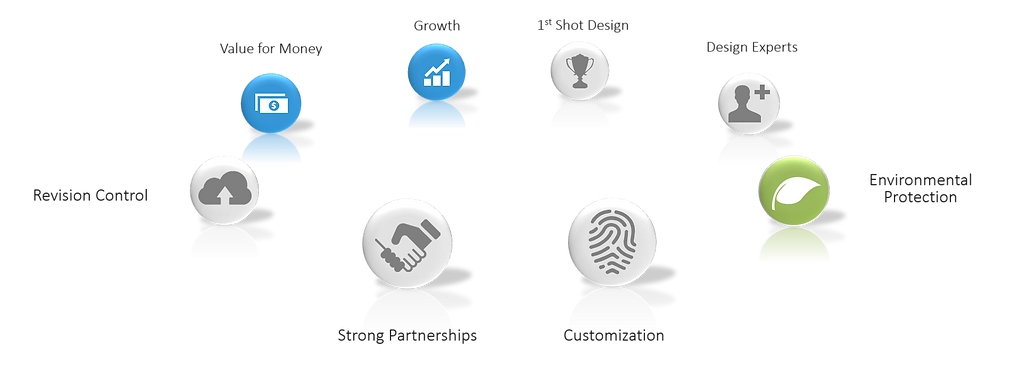 Dgtronix Key Advantages
