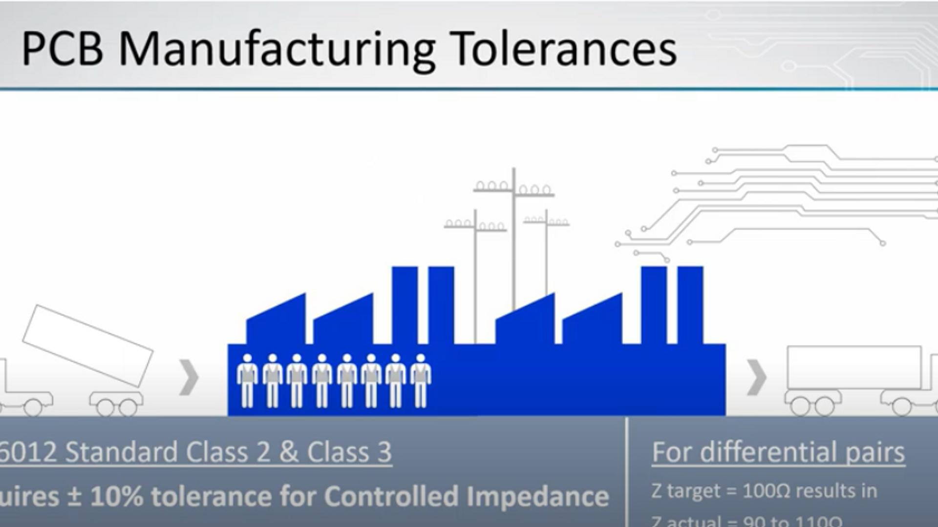 PCB Manufacturing Tolerances & High Speed Design