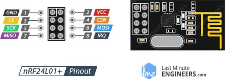 Pinout-nRF24L01-Wireless-Transceiver-Mod