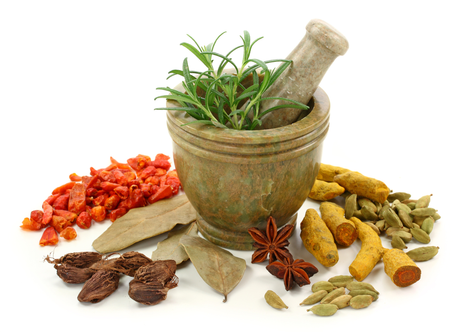 Ayurvedic-Supplements.jpg