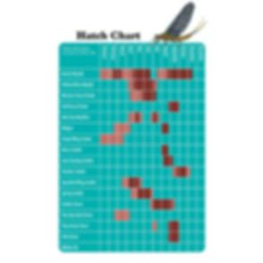 Hatch_Chart.jpg