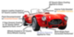Shelby Cobra Diagram No Background.jpg