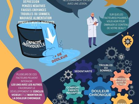 La douleur chronique : comment ça fonctionne ?
