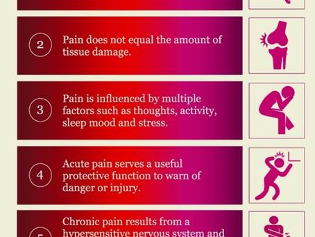 Six choses à comprendre à propos de la douleur