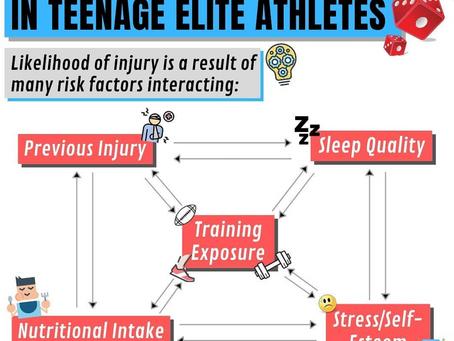 Quels sont les facteurs de risque de blessure chez les adolescents ?