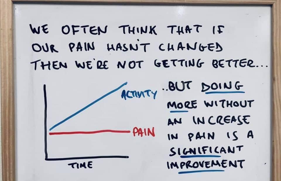 En effet, on entend souvent que la douleur n'évolue pas, ou pas assez pendant le traitement. Mais pensez également à toutes les activités que vous pouvez recommencer !