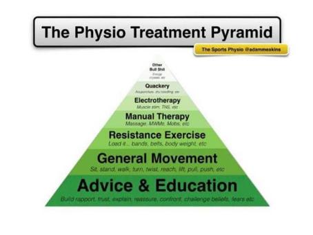 La plus grande part de votre traitement : les conseils et l'éducations !