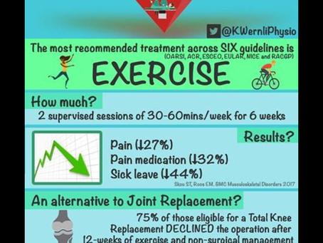 Le traitement de base pour l'arthrose ? L'Exercice !