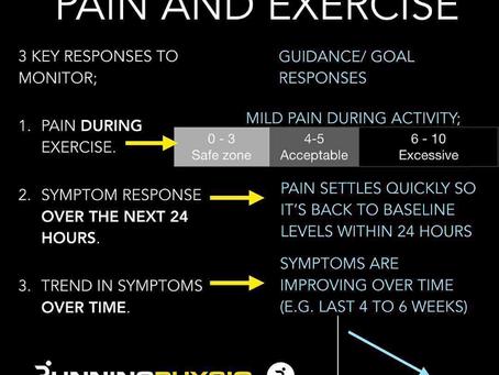 Comment gérer votre douleur pendant l'exercice ?