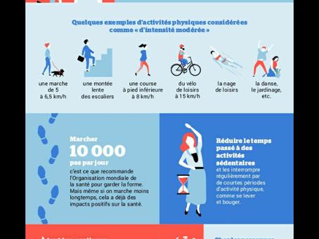 L'Activité Physique est bénéfique pour votre santé !