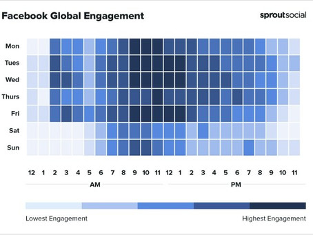 When is the best time to post on Instagram, Facebook and Twitter in 2021? New report released
