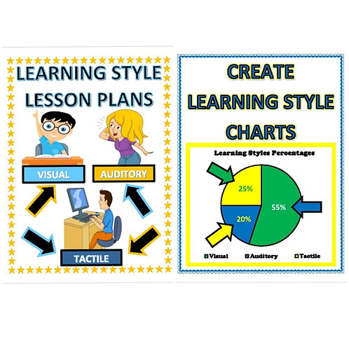 **BUNDLE**  Learning Styles Lesson and Create Learning Styles Graphs and Charts