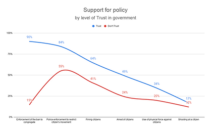 Support for policy .png
