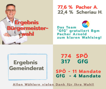 Ergebnis GR-Wahl 2021