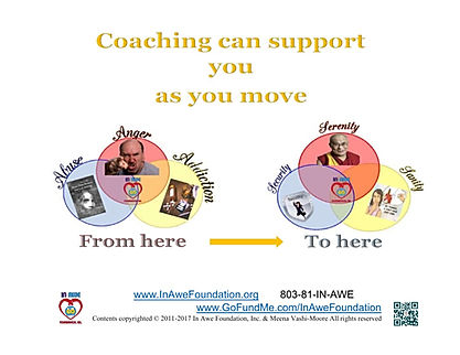 Coaching can move you