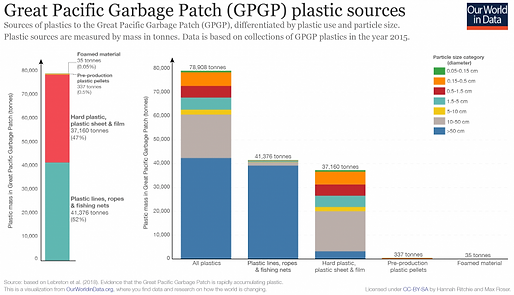 Great-Pacific-Garbage-Patch-750x430.png