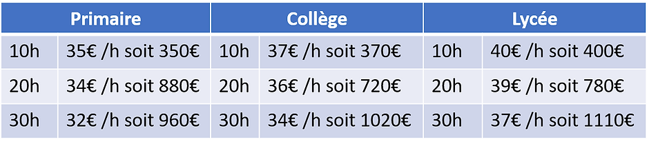 Grille tarifs 2021 COURS TURENNE.png