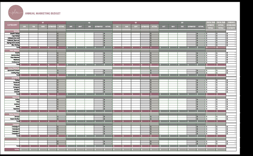 annual marketing budget template images marketing budget template