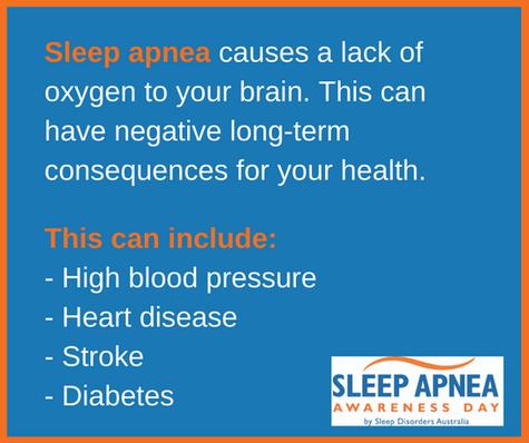Sleep Apnea causes a lack of oxygen to your brain