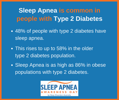 Sleep apnea and type 2 Diabetes