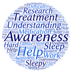"""This word cloud has been made by using the most common words in response to the question: """"What is your biggest concern/hurdles you face or issues you think need addressing with regards to Idiopathic Hypersomnia?"""""""