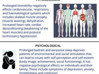 Effects of Excessive Sleep and Prolonged Bedrest