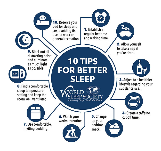 10-Tips-for-Better-Sleep-Graphic-300x282